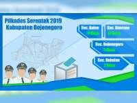 Inilah Bakal Calon Kepala Desa Yang Mendaftar Pilkades Serentak 2019 di Bojonegoro #1