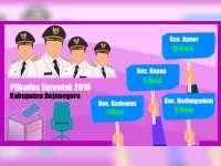 Inilah Bakal Calon Kepala Desa Yang Mendaftar Pilkades Serentak 2019 di Bojonegoro #3
