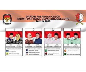 KPU Kab. Bojonegoro - Penetapan No. Urut dan Nama Paslon Bupati/Wakil Bupati 2018